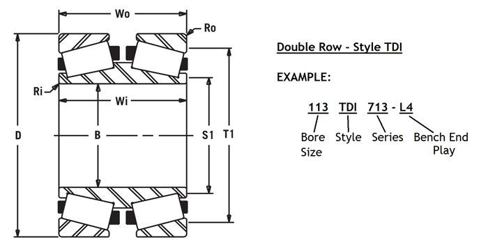 double-row-tdi