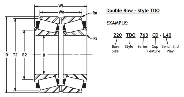 tapered-double-row