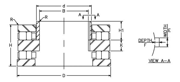 Center Plate Thrust Bearing - TDP Bearings | American Roller Bearing