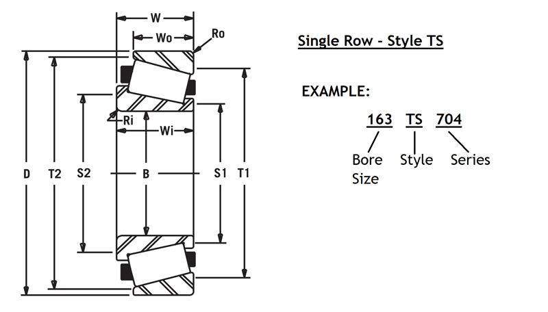 tapered-single-row